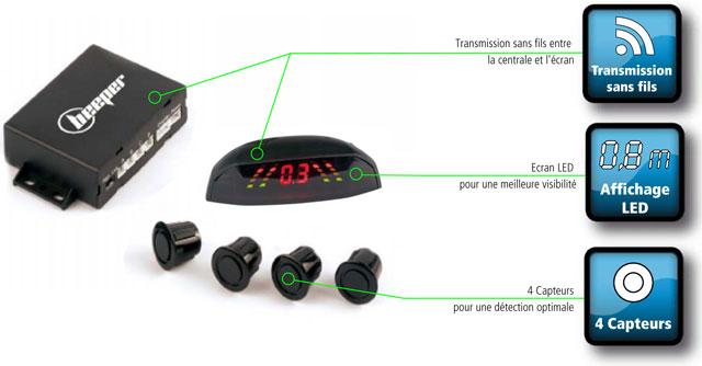beeper rk039rf pas cher achat vente cam ra et radar de recul rueducommerce. Black Bedroom Furniture Sets. Home Design Ideas