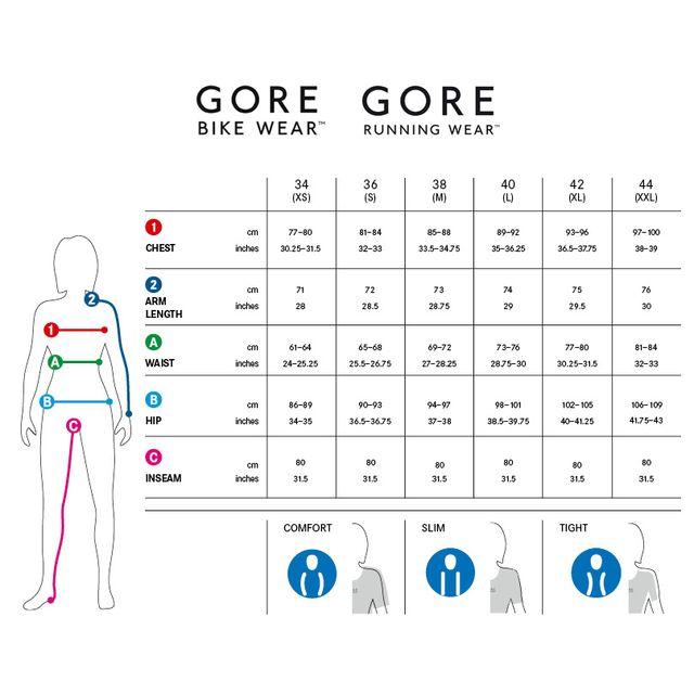 Gore Running Wear Cuissard Essential noir pour femme