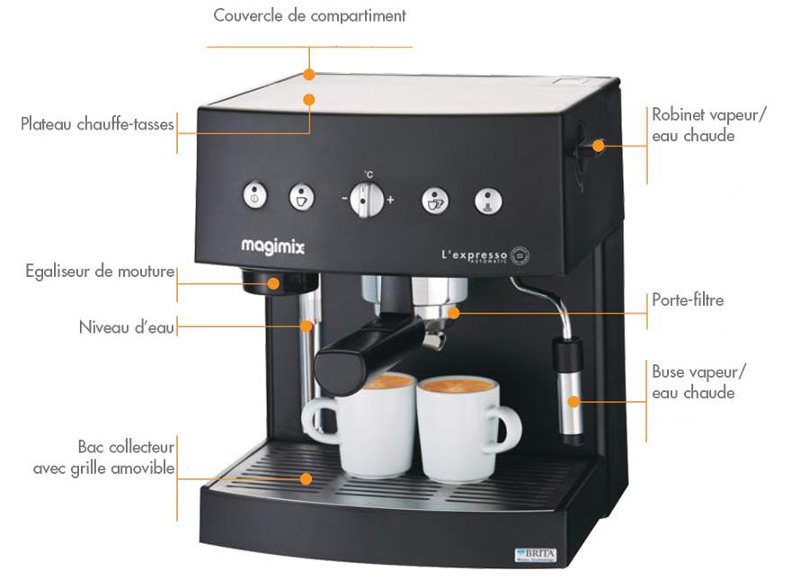 Machine A Cafe Automatique Melita