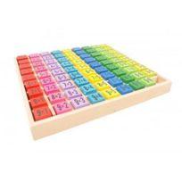 fou d'bois - Table de multiplications