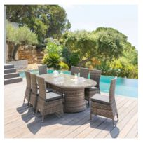 Table jardin ovale aluminium - catalogue 2019 - [RueDuCommerce ...