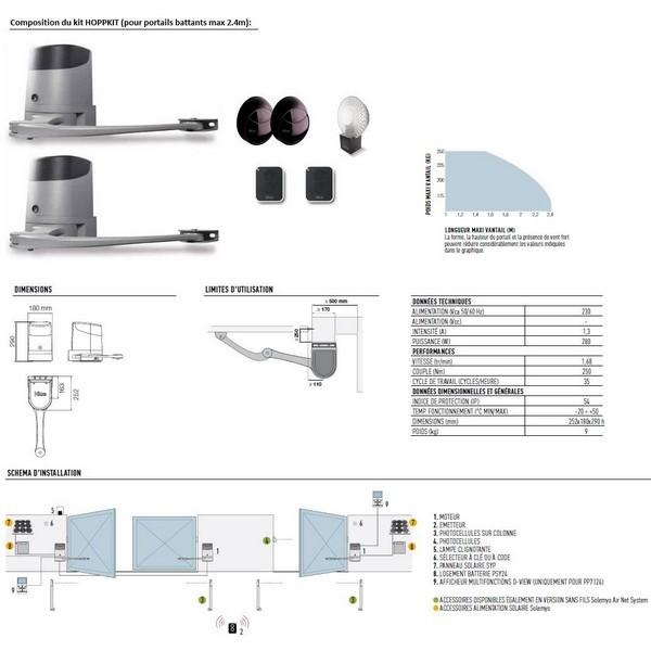 KIT Motorisation 24V portail 2 battants env. 2,4m Hopp Kit
