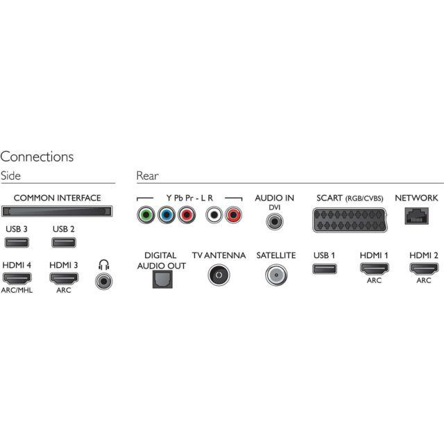 """PHILIPS - TV LED 55"""" 140cm 55PUS6561"""