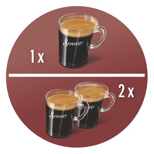 La seule machine à café dosettes préparant deux tasses à la fois