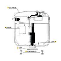 Regiplast - Réservoir Bi-flo 150 double débit 4,5/9 L ou 3/7 L - 150