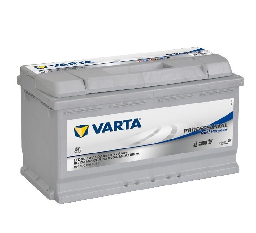 Batterie Decharge Lente Lfd90