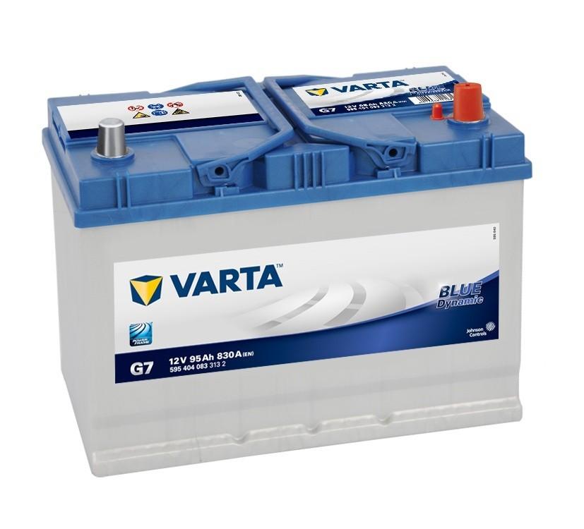 Batterie Blue Dynamic G7
