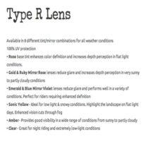 Is Eyewear - Ecran Lens Type R Grey Yellow