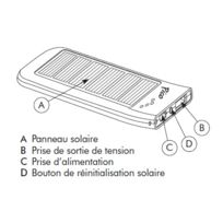 Freeloader - Chargeur solaire Pico