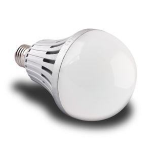 ampoule led puissante