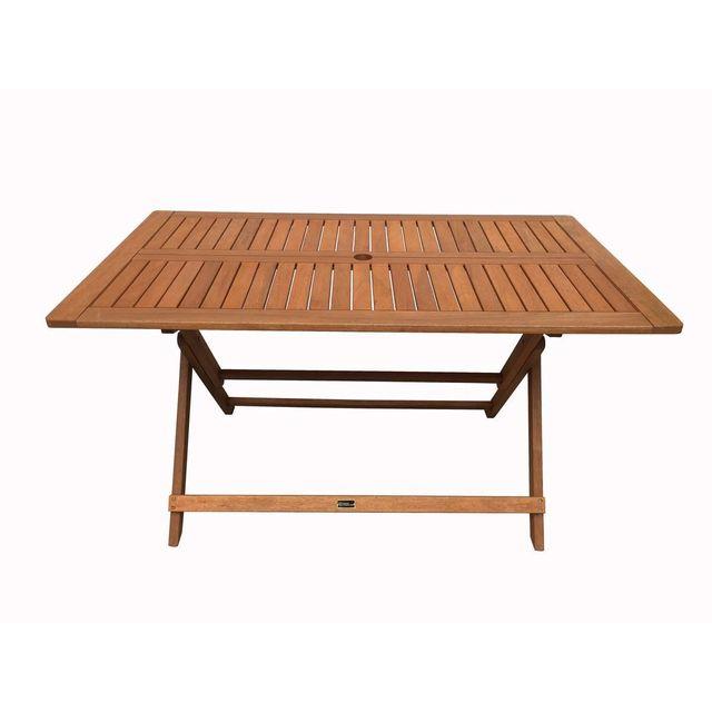 Table pliante epoxy | La Redoute