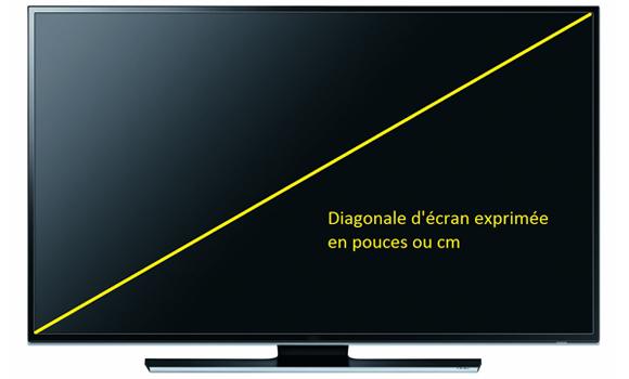 ecran-tv-samsung