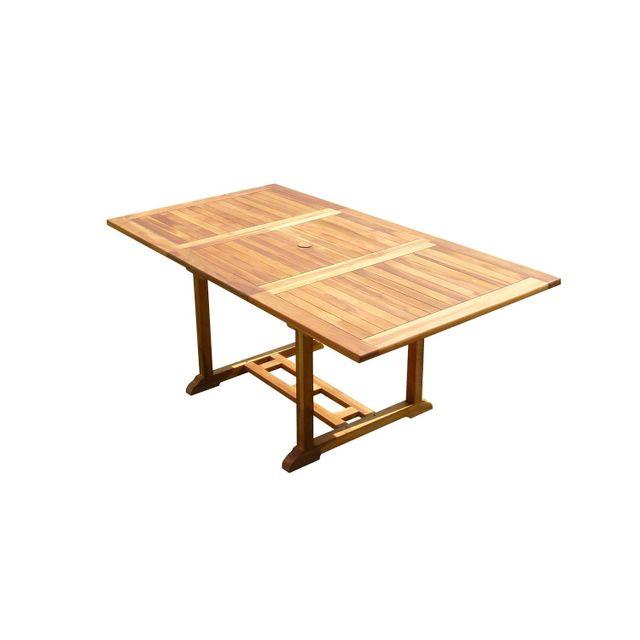 C&L Jardin - Table Sidan teck huilé - pas cher Achat / Vente Tables ...