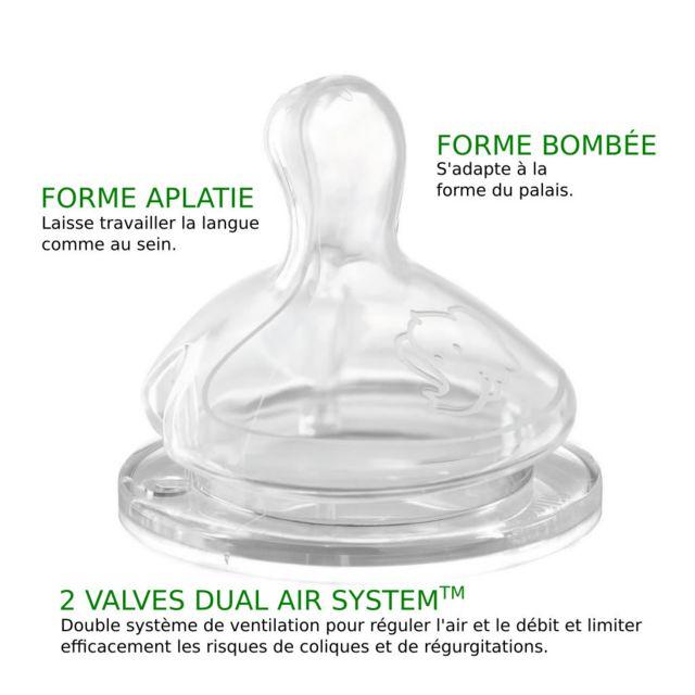 B/éb/é Confort T/étine Natural Comfort Silicone Taille 0 mois D/ébit Variable X2