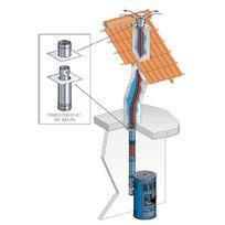 Poujoulat - Kit de renovation flexible 80/130 pgi carre