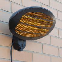 Radiateur électrique D Extérieur Mural   Chauffage Pour Teresse Et Jardin