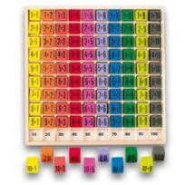 Ulysse Couleurs d'Enfance - Table de multiplication couleur en bois