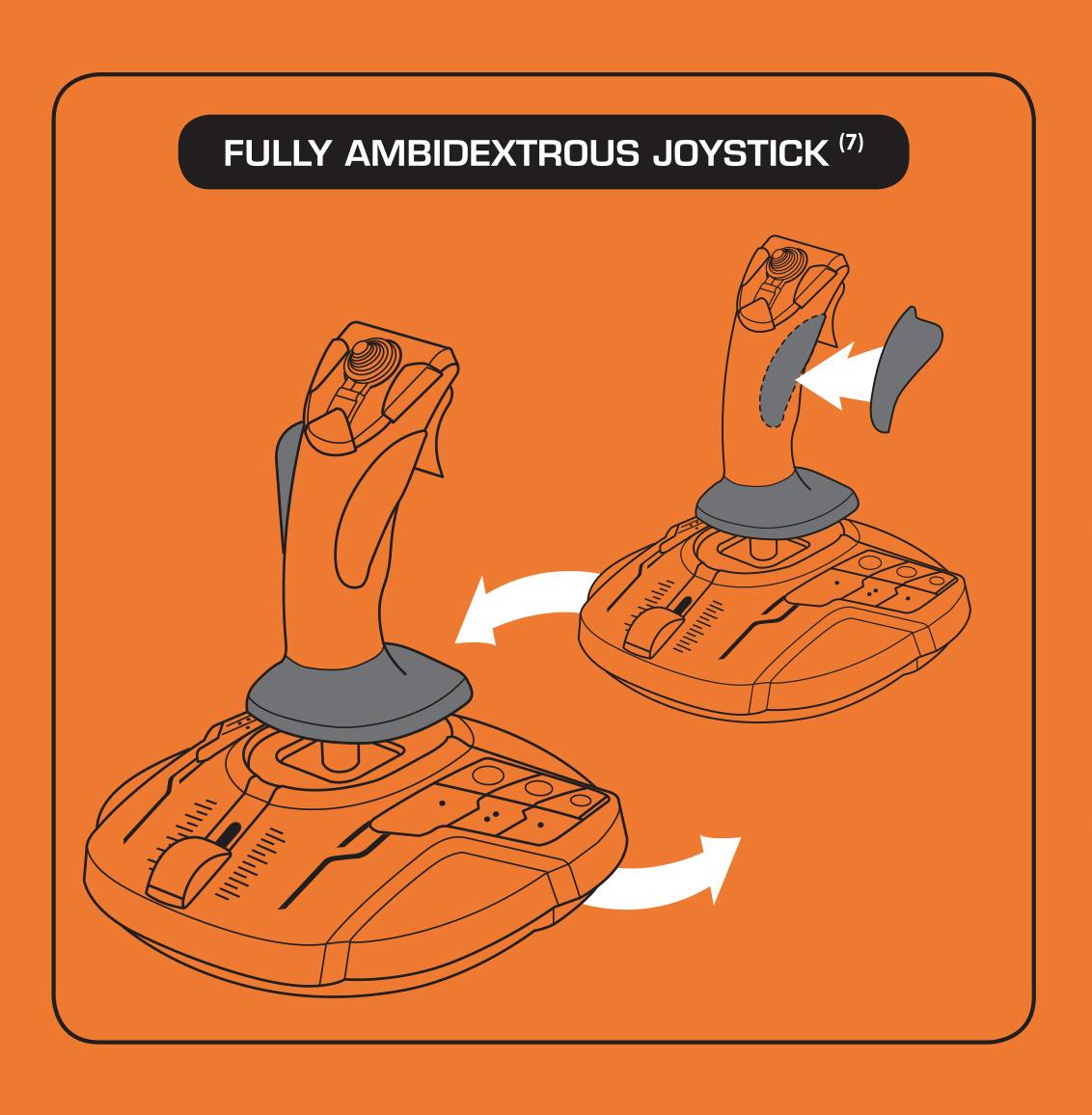 Joystick T.16000M FCS