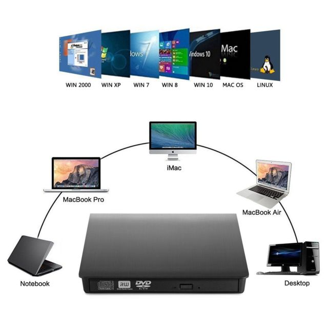 cabling lecteur dvd cd externe usb 3 0 graveur de cd rw dvd rw ultra slim portable pour. Black Bedroom Furniture Sets. Home Design Ideas
