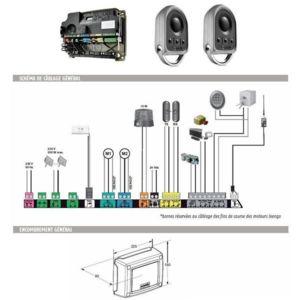 somfy syst me de commande cbx 3s ixengo io pour motorisation de portail battant pas cher. Black Bedroom Furniture Sets. Home Design Ideas