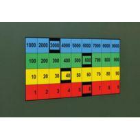 - une plaque magnétique géante représentant les unités, les dizaines, les centaines et les milliers + 8 cadres magnétiques