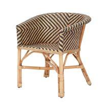 coussins fauteuil rotin achat coussins fauteuil rotin pas cher rue du commerce. Black Bedroom Furniture Sets. Home Design Ideas
