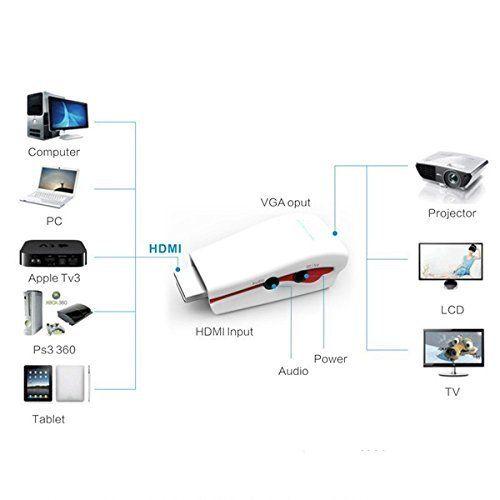 Cabling - Adaptateur Hdmi - Vga + audio pour ordinateur/Tablette vers vidéo projecteur + Cable Vga M/M 3 mètres