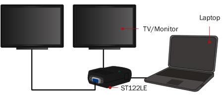 Câble répartiteur vidéo VGA alimenté par USB