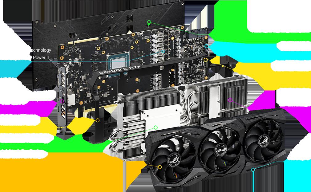 Geforce RTX 2070 Super - ROG STRIX ADVANCED - 8 Go