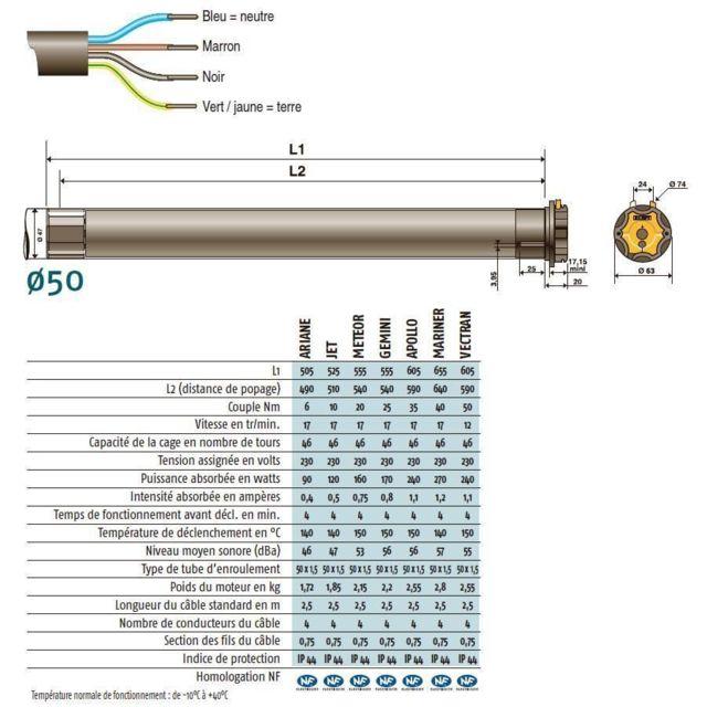 Somfy - Moteur 230V/50Hz Lt50 Meteor 20/17 - 1041055