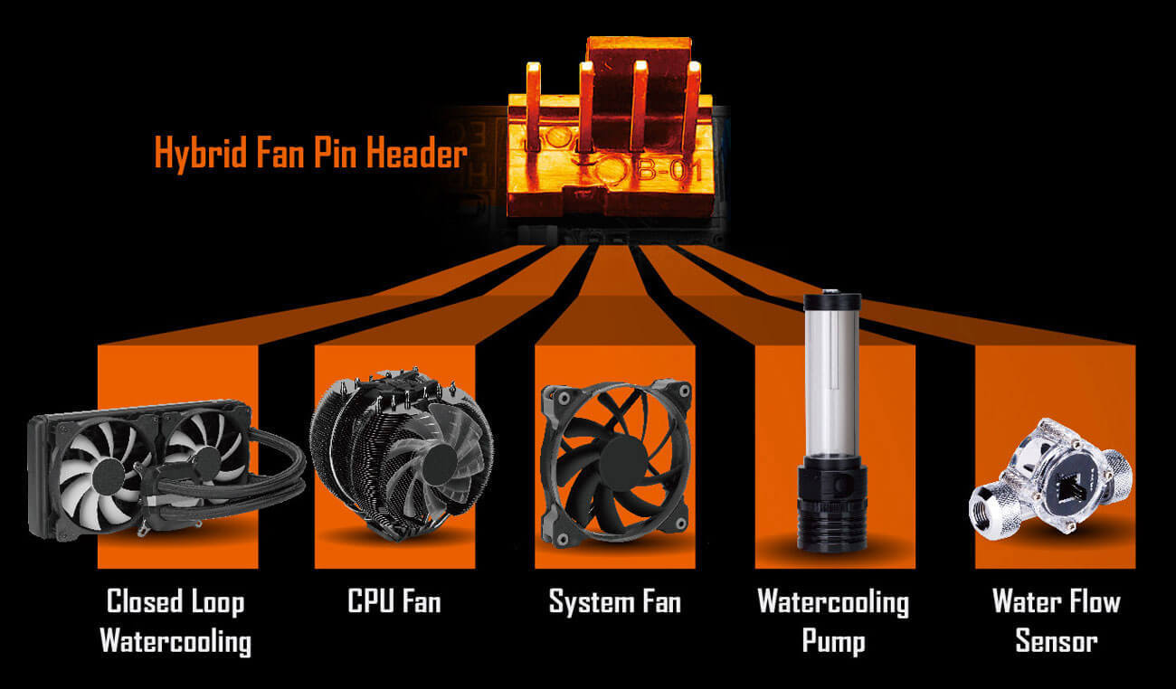 AMD B450 AORUS ELITE - ATX