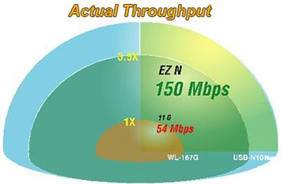 connection.jpg [MS-15481123719086096-0111566152-FR]/Catalogue produit / Online