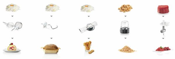 Kitchen machine MUM58244 silver blanc