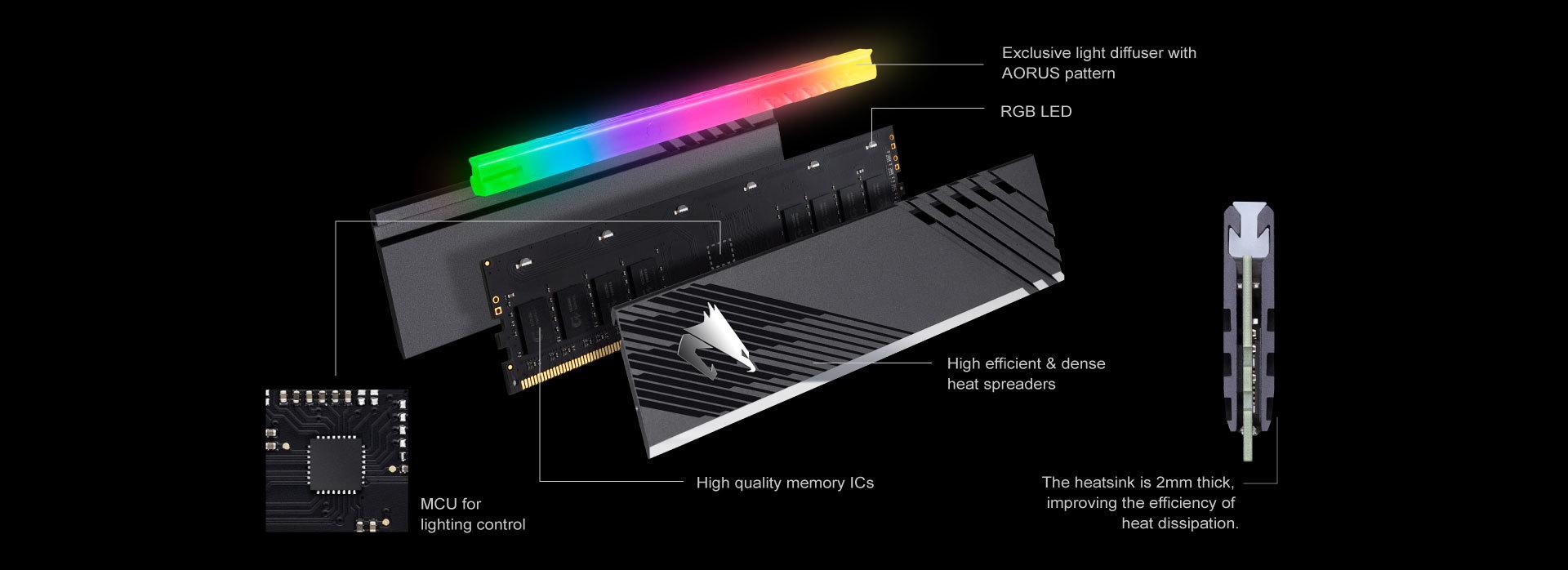 Aorus Memory + Demo Kit - 2 x 8 Go - DDR4 3600 MHz - RGB - Noir