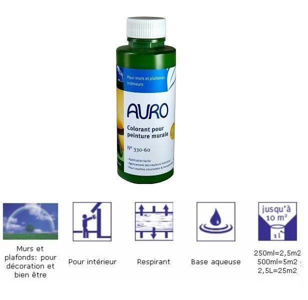 Auro   Auro   Colorant Pour Peinture Murale (teinte Vert Oxyde) 0.5 L
