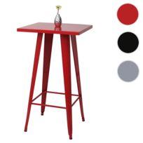 Table Haute Design Industriel Achat Table Haute Design Industriel