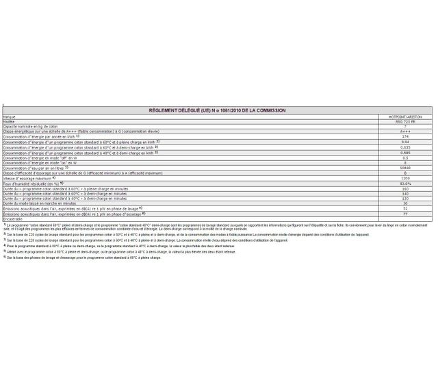 HOTPOINT-ARISTON - Lave-linge frontal - RSG 723 FR