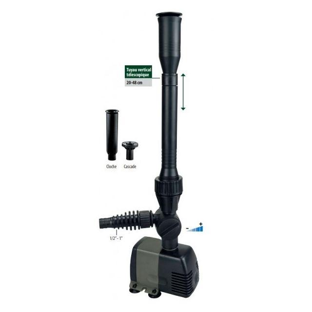 Heissner Pompe Smartline 600 600 L/H