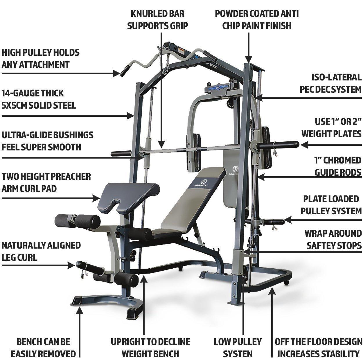 Appareil de musculation. Machine et Banc. Mp3100