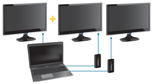 Adaptateur vidéo slim multi-écrans USB 3.0 vers VGA