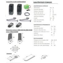 Cardin - Kit automatisme bras articulés, série Bl3924,batterie,pr portail battants