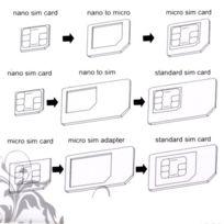 smartphone carte sim standard catalogue 2019 rueducommerce carrefour. Black Bedroom Furniture Sets. Home Design Ideas