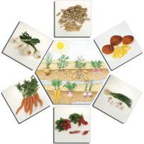 Akros - d'ou viennent les aliments