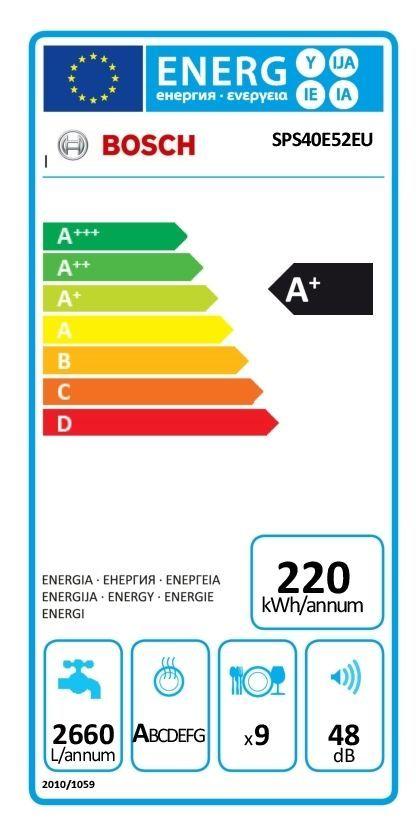 Lave-vaisselle ActiveWater SPS40E52EU
