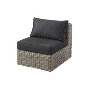 Hesp ride fauteuil simple pour salon de jardin en r sine - Housse de coussin pour salon de jardin en resine tressee ...